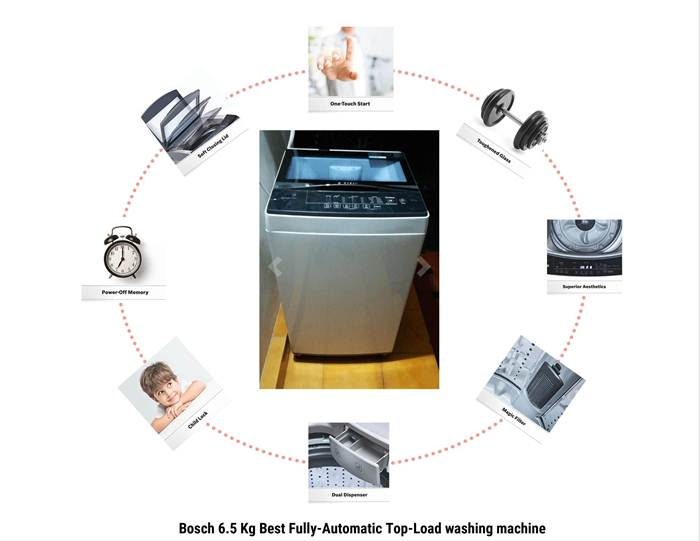 Bosch 6.5 Kg Best Fully-Automatic Top-Load Washing Machine