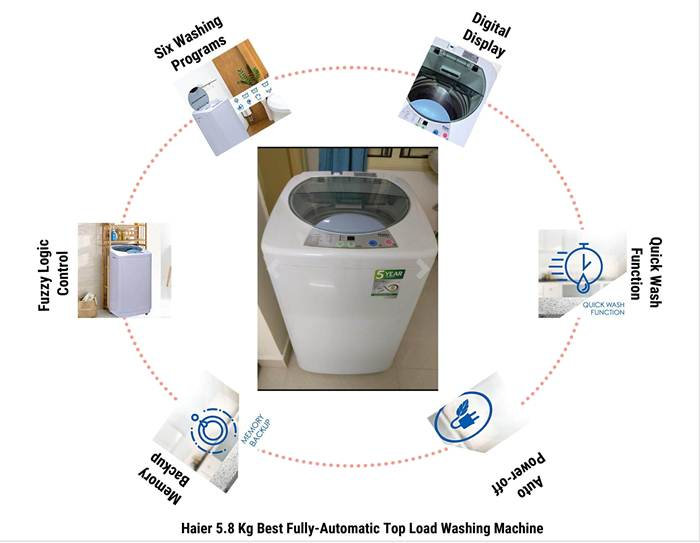 Haier 5.8 Kg Best Fully-Automatic Top Load Washing Machine