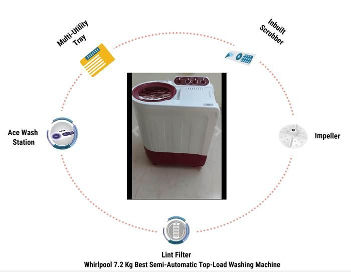 Whirlpool 7.2 Kg Best Semi-Automatic Top-Load Washing Machine