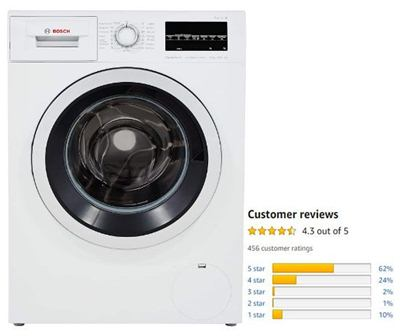 Bosch 8 Kg Inverter Fully-Automatic Front-Load Washing Machine