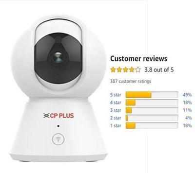 CP Plus 360° 1080P 2MP Ezykam WiFi CCTV Camera
