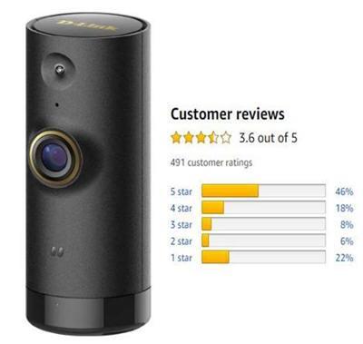 D-Link Wi-Fi Home CCTV Camera