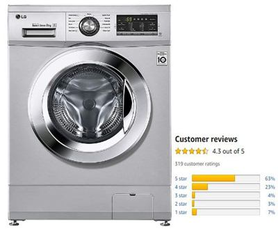 LG 8 Kg Inverter Fully-Automatic Front Load Washing Machine