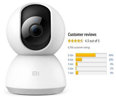 Mi 360° 1080p Full HD WiFi Smart CCTV Camera