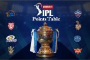 IPL-Points-Table-2020