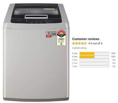 Best Top Load Washing Machine