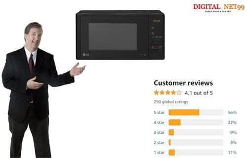 Best convection microwave oven
