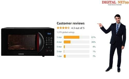 Best microwave oven in India in 2019